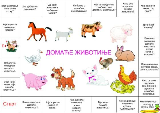 Домаће животиње игра